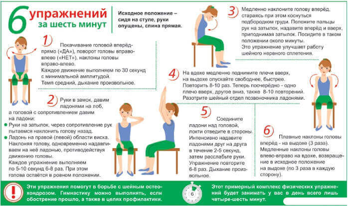 Дыхательная гимнастика при грудном остеохондрозе