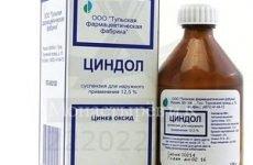 Інструкція по застосуванню Циндола для новонароджених та дорослих, склад і відгуки про препарат