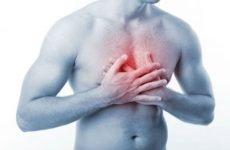 Біль у стравоході: чому болить, причини і симптоми у людини, що робити