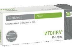 Опис препарату Итопра, інструкція до прийому