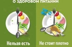 8 міфів про здорове харчування