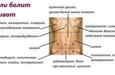 Різкий біль внизу живота: причини, лікування