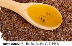 Використання лляної олії при лікуванні гастриту