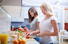 7 способів контролювати порції їжі