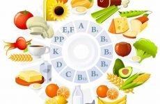Продукти харчування для здоров'я шкіри