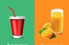 Руйнуємо міфи про напоях