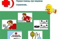 Що можна дати дитині при блювоті: яким ліками поїти, народні засоби від нудоти