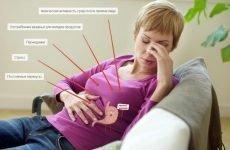 Диспепсія кишечника і шлунка: що це таке, симптоми і лікування