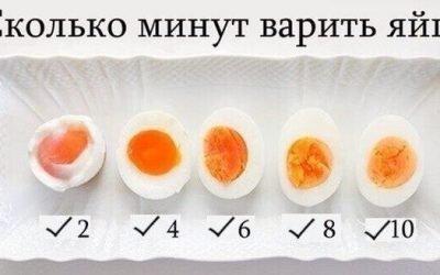 Правильно варити яйця, щоб вони були смачними і легко чистилися