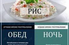 6 корисних продуктів і рекомендований час вживання