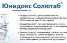Юнідокс Солютаб від прищів і вугрової висипки: інструкція із застосування, властивості та протипоказання, відгуки
