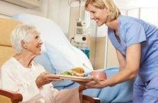 Харчування після видалення шлунка при раку, меню дієти після операції (резекції)