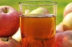 Яблучний сік: склад вітамінів і користь