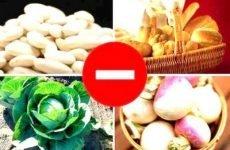 Продукти харчування, що викликають підвищене газоутворення та здуття живота (метеоризм): список