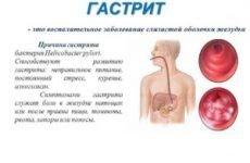 Вживання гречаної крупи при захворюванні гастрит