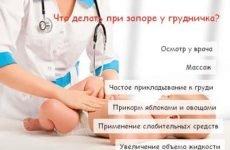 Запор у малюка при грудному вигодовуванні: що робити, як лікувати, які продукти викликають?