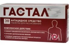 Хронічний гастродуоденіт: що це таке, симптоми, лікування