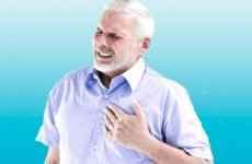 Препарати, ліки і таблетки для лікування ішемічної хвороби серця