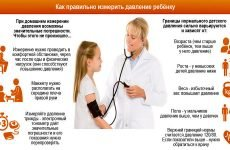 Яке артеріальний тиск має бути у дітей: норма в 7, 8 років та за віком таблиця