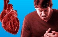 Метаболічні зміни в міокарді: що це таке