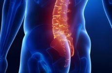 Вивих та підвивих куприка: симптоми і лікування травми, перша допомога потерпілому