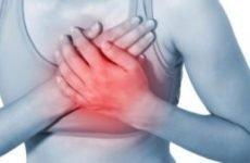 Переохолодження у жінок (гіпотермія грудей, яєчників і інших жіночих органів): симптоми і лікування