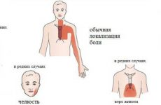 Болить серце і німіє ліва рука: причини і що потрібно робити