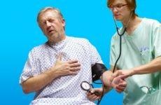 Терміни ранньої постінфарктної стенокардії