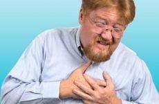 Хронічна серцева недостатність: симптоми, діагностика і лікування