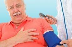 Гіпертонічний криз: лікування в домашніх умовах, як зняти його симптоми