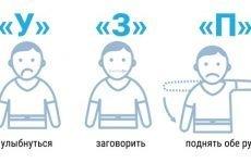 Перша допомога при інсульті до приїзду швидкої: що робити в домашніх умовах