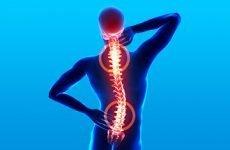 Симптоми і лікування панічних атак при ВСД