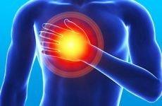 Симптоми і лікування стенокардії у чоловіків і жінок