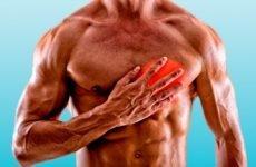 Лівошлуночкова недостатність – симптоми і лікування гострої форми