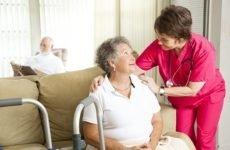 Симптоми і ознаки інфаркту міокарда у жінок