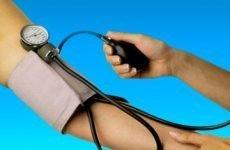 Сучасні методи лікування артеріальної гіпертензії, гіпертонічної хвороби
