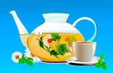 Монастирський чай від гіпертонії: склад трав, лікування