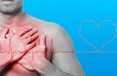 Симптоми, етіологія, патогенез та методи лікування серцевої недостатності