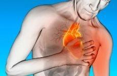 Як болить серце: симптоми, що робити в домашніх умовах