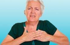 Симптоми і ознаки ішемічної хвороби серця у жінок