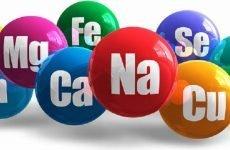 Вітаміни при псоріазі: що призначають, як їх приймати і як вони працюють