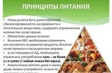 Основні правила дієти при ішемії