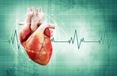 Первинна та вторинна профілактика інфаркту міокарда