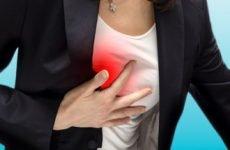 Ішемічна хвороба серця – ознаки, симптоми і лікування ішемії