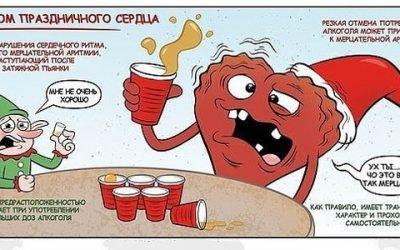Аритмія серця і алкоголь: чи можна вживати і що робити якщо випив