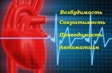 Дисметаболічна кардіоміопатія: причини захворювання, клінічна картина і методи лікування