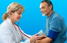 Дають групу інвалідності після інфаркту і що для цього потрібно
