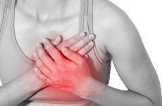 Симптоми і лікування стенокардії микроваскулярной
