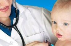 Кардіопатія у дітей – причини і лікування функціональної, вторинної та вродженої патології