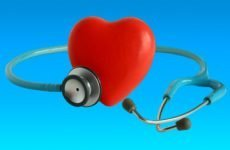 Діастолічна дисфункція лівого шлуночка – типи, ознаки і лікування